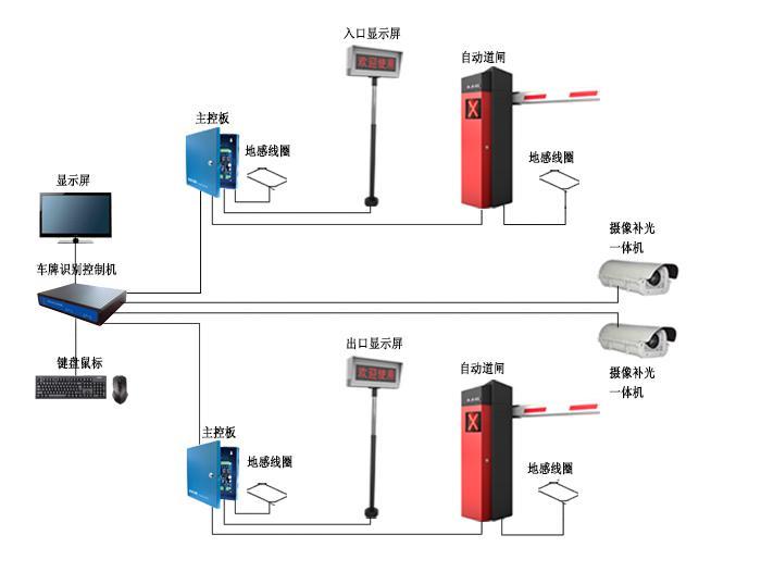 高清车牌识别摄像机与道闸主机之间接线图